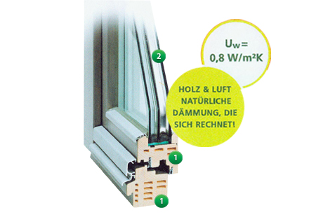 Vorteile Holzfenster von Schreinerei FÄTH